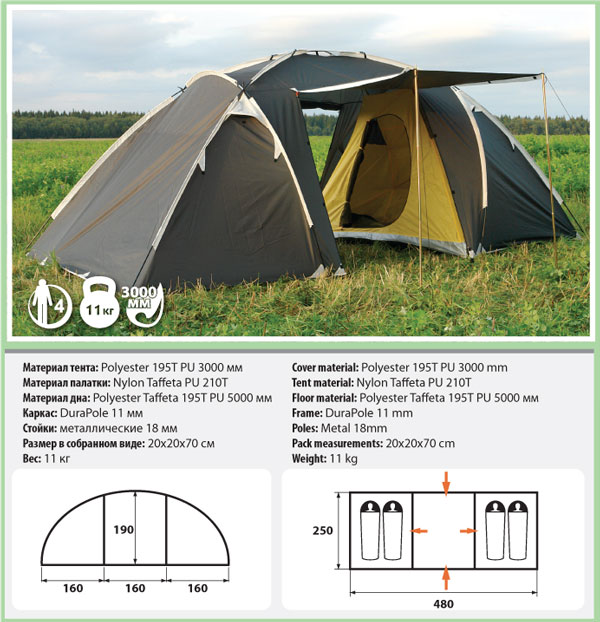 Палатка Comfortika Family от Ravta