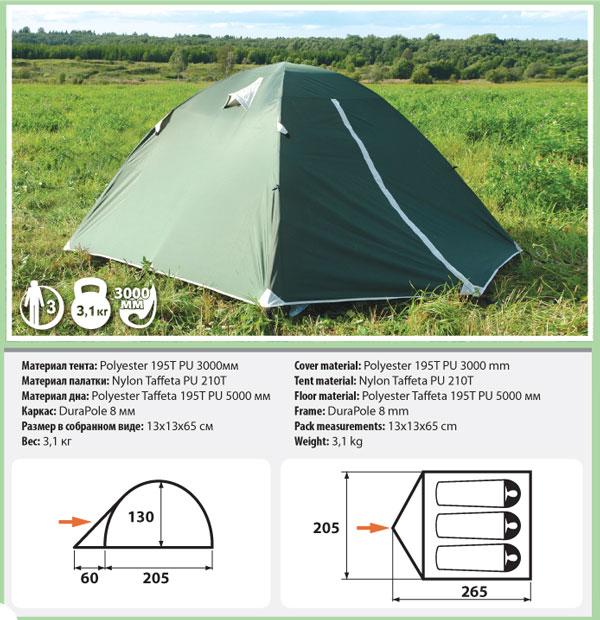 Палатка Comfortika Weekender 3 от Ravta