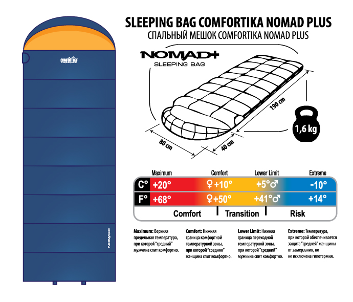 Спальник Comfortika Nomad Plus L 230х80х80 см с подголовником +10C/-10C от Ravta