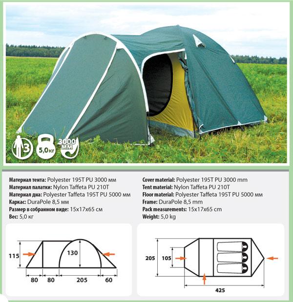 Палатка Comfortika Trial 3 Plus от Ravta