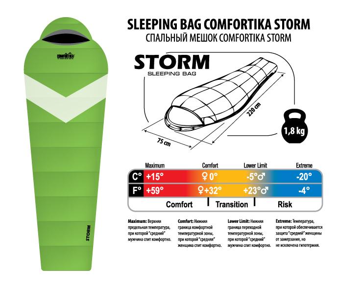 Спальник Comfortika Storm R 220x75x45 см с подголовником 0С/-20С от Ravta