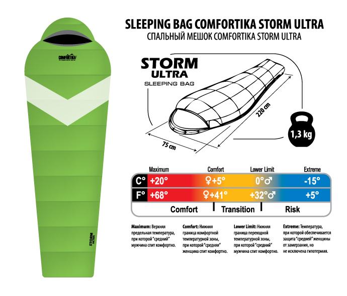 Спальник Comfortika Storm Ultra L 220x75x45 см с подголовником +5C/-15C от Ravta