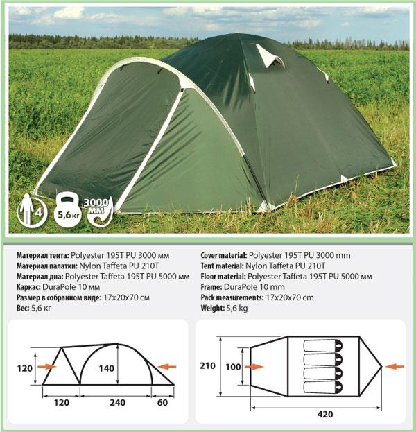 Палатка Comfortika Pamir 4 от Ravta