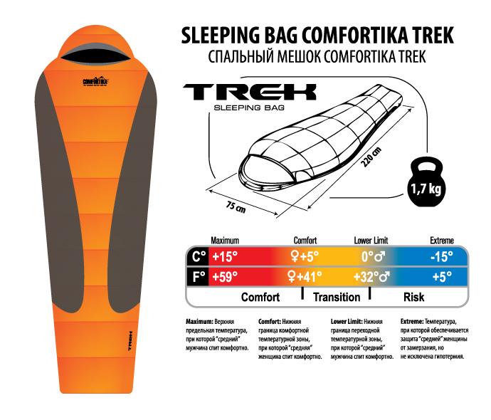 Спальник Comfortika Trek R 220x75x45 см с подголовником +5C/-15C от Ravta