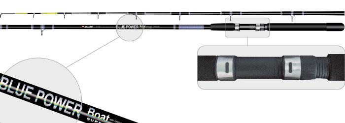 Удилище тролл. ст/пласт. 2 колена Surf Master 1322 Blue Power 4LB 2,4 м от Ravta