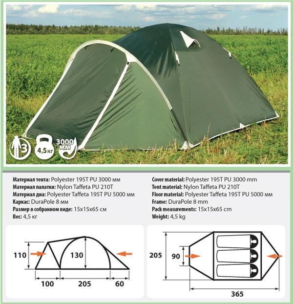 Палатка Comfortika Pamir 3 от Ravta