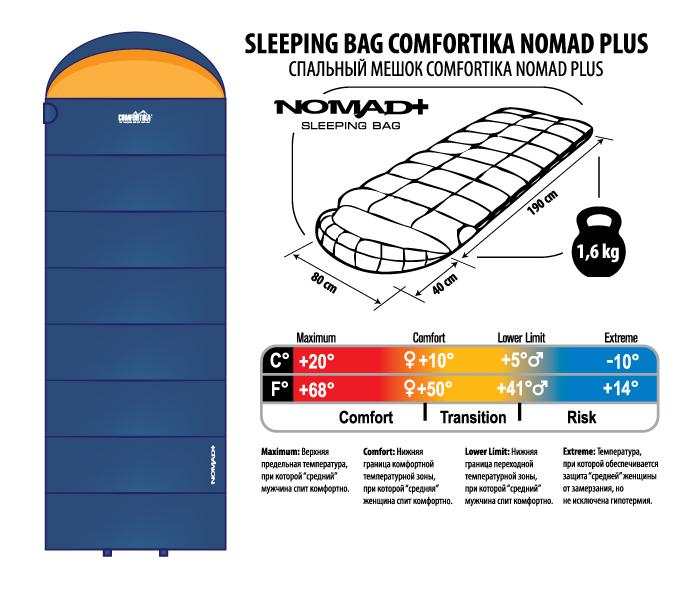 Спальник Comfortika Nomad Plus R 230х80х80 см с подголовником +10C/-10C от Ravta