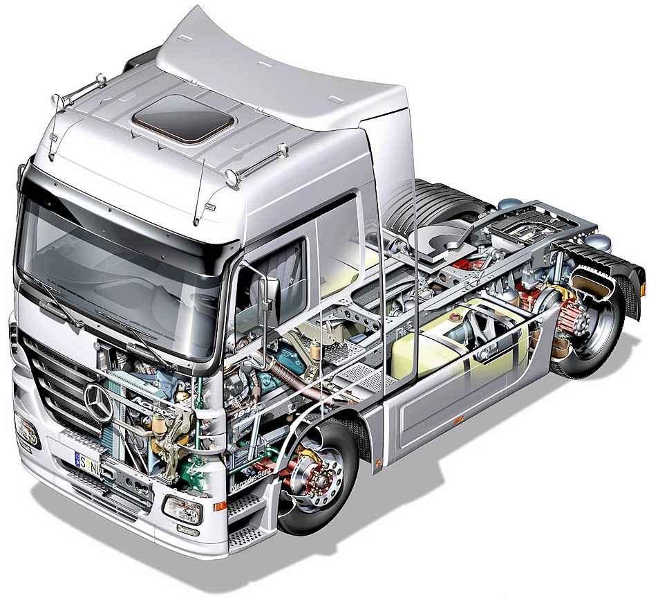 детали грузовой машины картинка вас есть